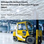 BREP Survey Results Published