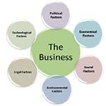 External Factors Link Image